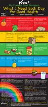 Vegan Vitamins and Other Good Things